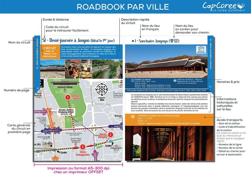 Roadbook et Transportbook de Cap Corée
